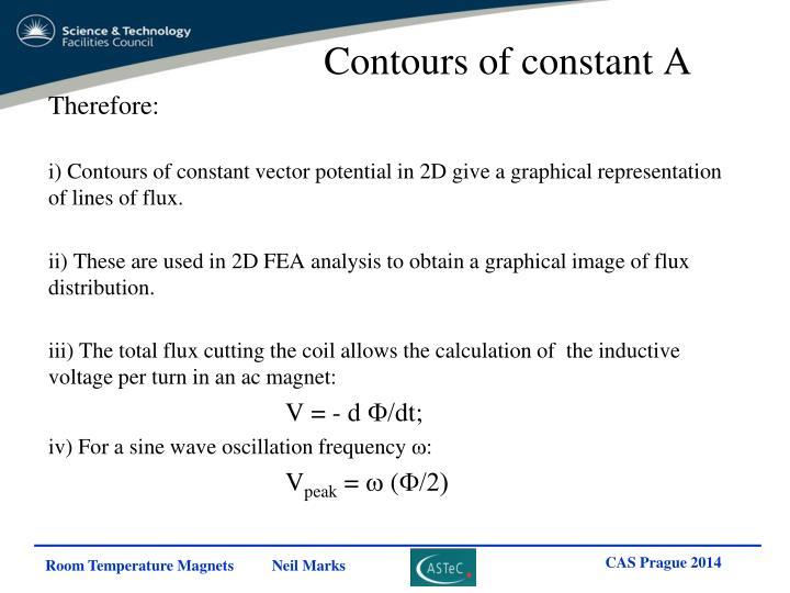 Contours of constant A