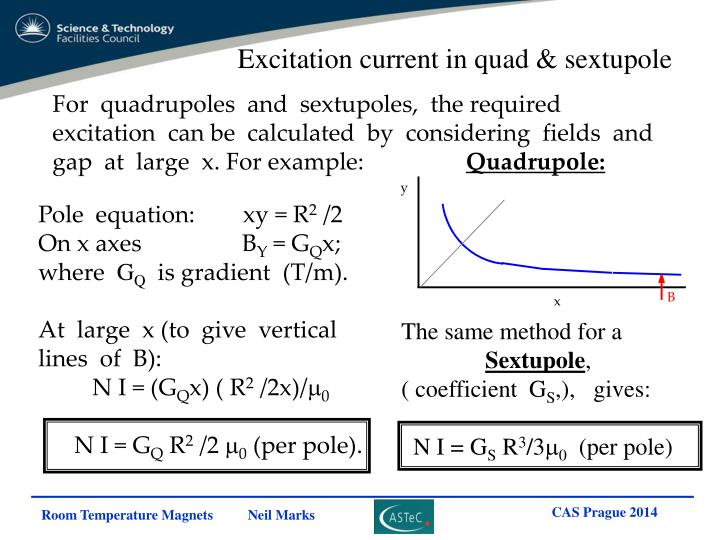 Excitation current in quad & sextupole