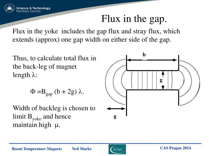 Flux in the gap.