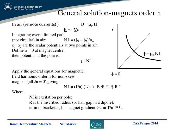 General solution-magnets order n