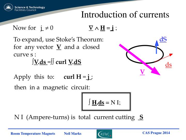 Introduction of currents
