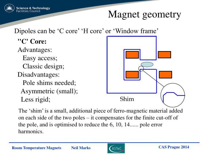 Magnet geometry