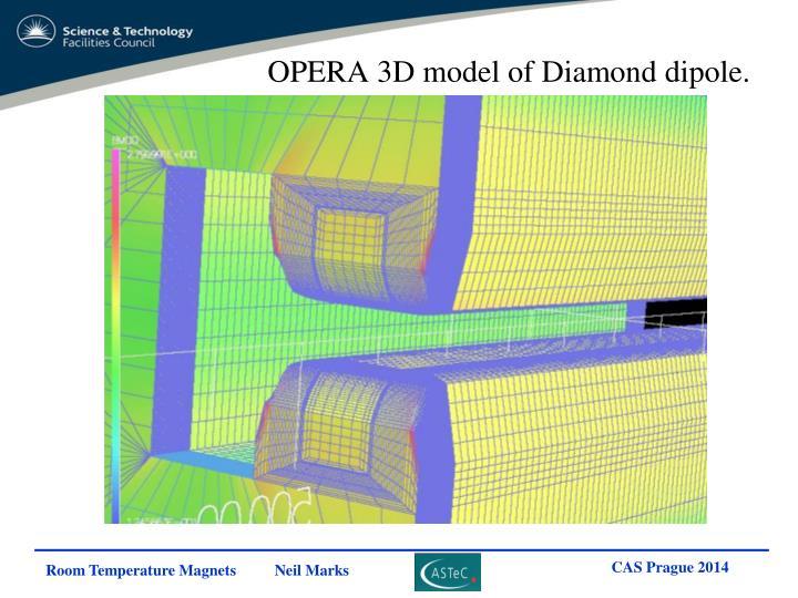 OPERA 3D model of Diamond dipole.
