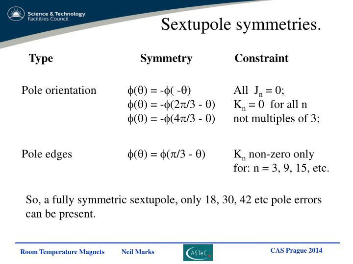 Sextupole symmetries.