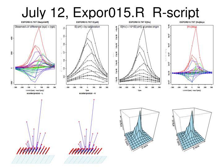 July 12, Expor015.R  R-script