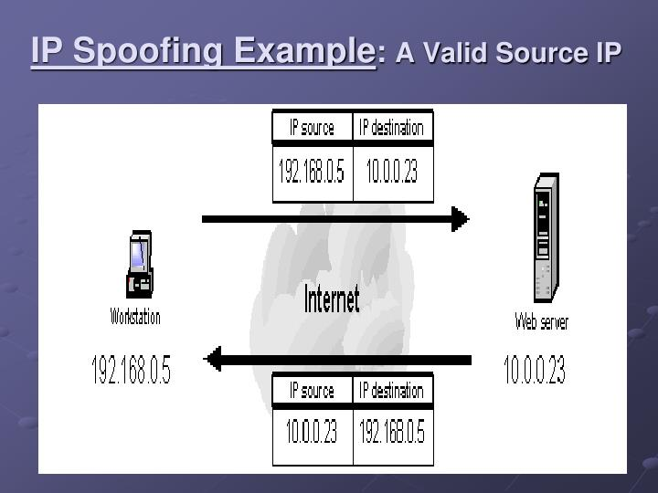 IP Spoofing Example