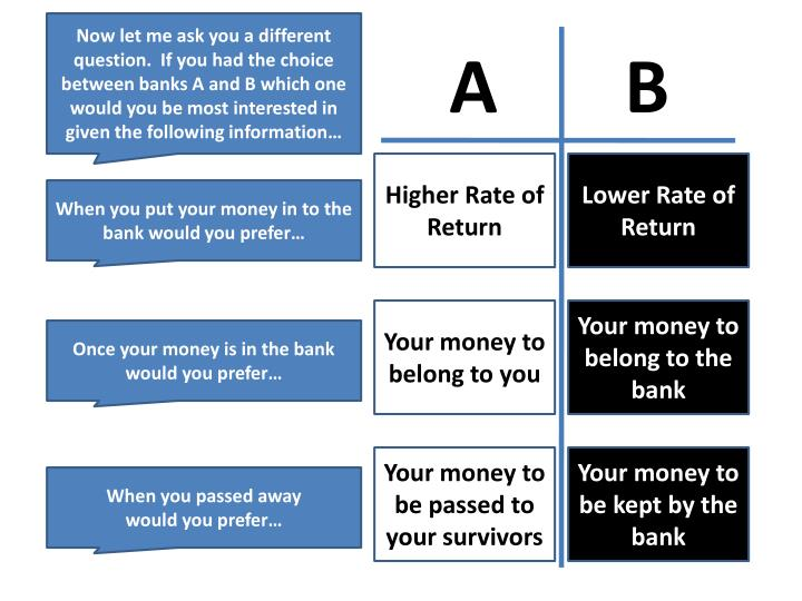 Now let me ask you a different question.  If you had the choice between banks A and B which one would you be most interested in given the following information…
