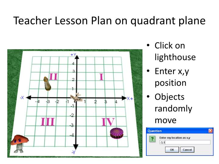 Teacher Lesson Plan on quadrant plane