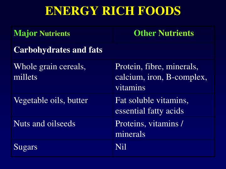 ENERGY RICH FOODS