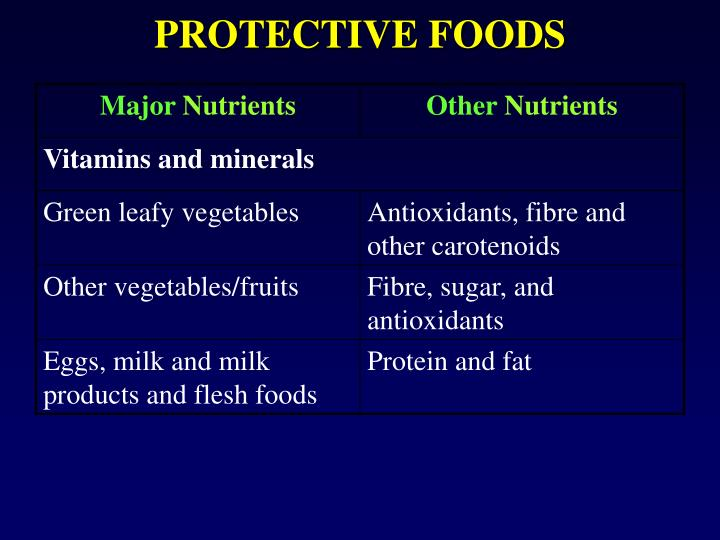 PROTECTIVE FOODS