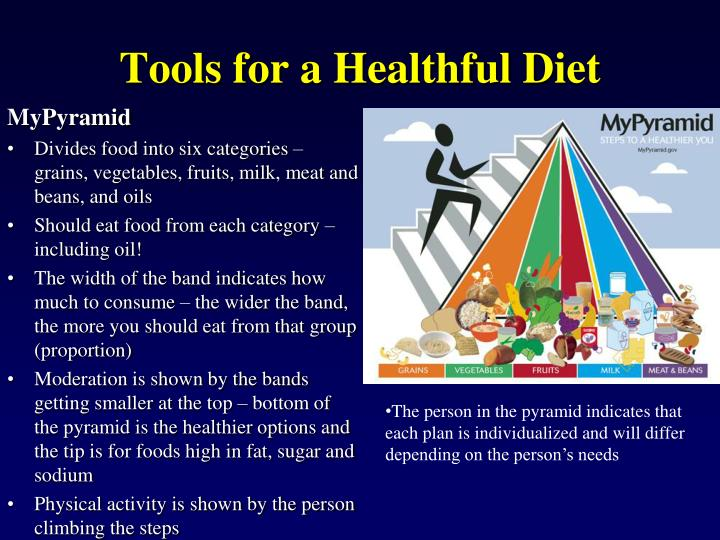 Tools for a Healthful Diet