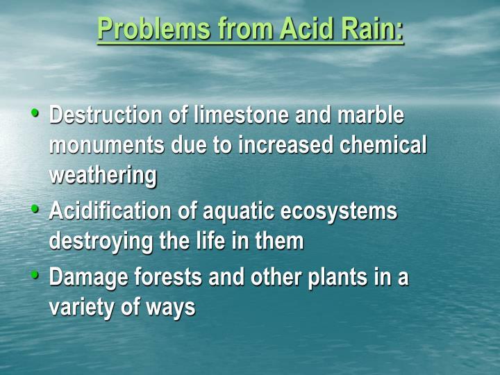 Problems from Acid Rain: