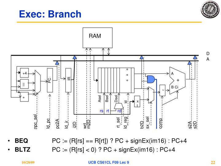 Exec: Branch