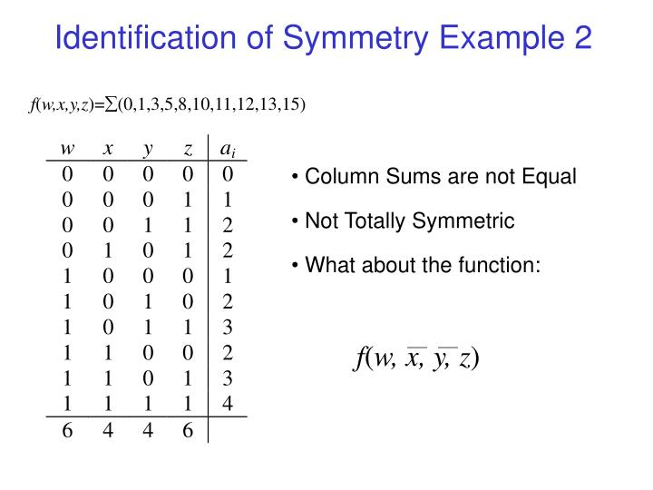 Identification of Symmetry Example 2