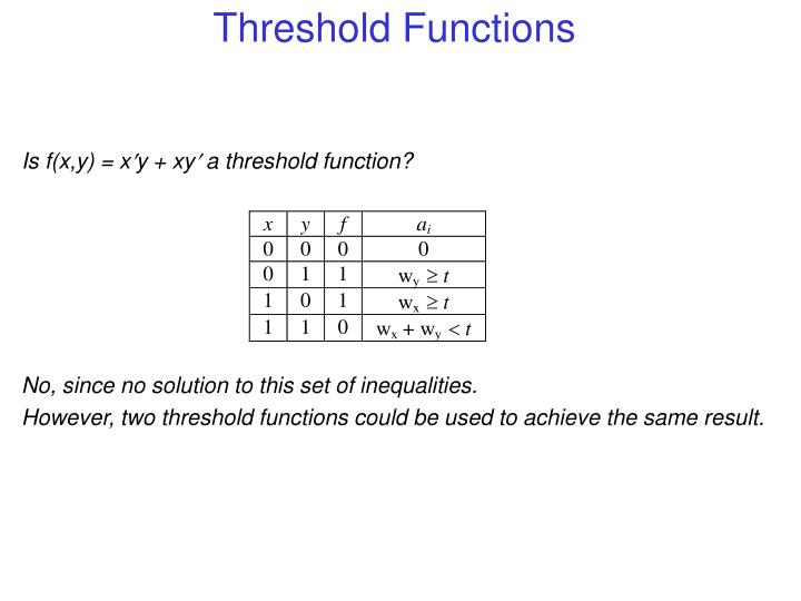 Is f(x,y) = xy + xy a threshold function?