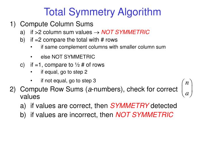 Total Symmetry Algorithm