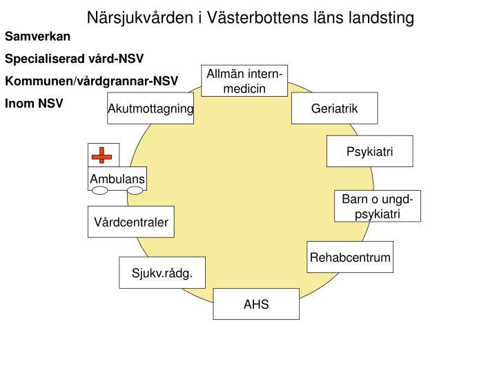 Närsjukvården i Västerbottens läns landsting