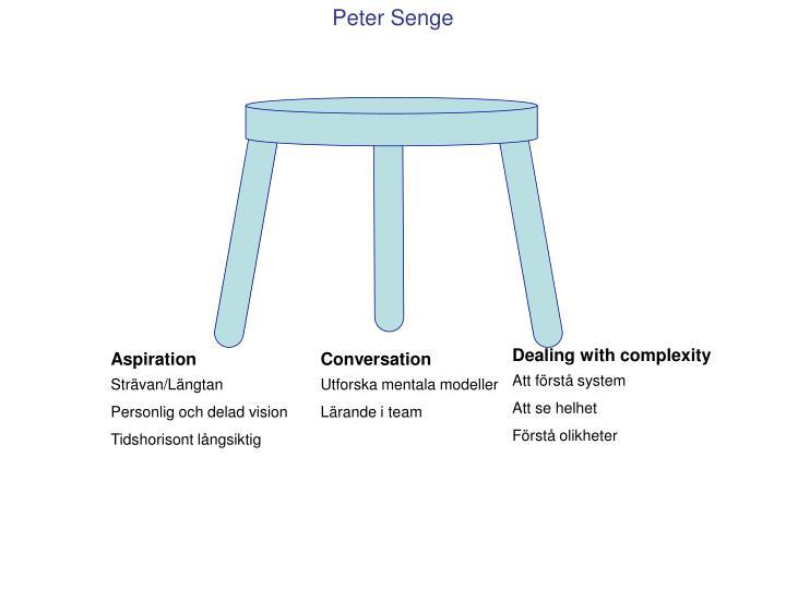 Peter Senge