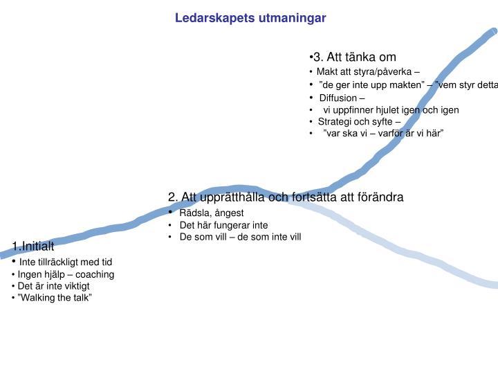 Ledarskapets utmaningar