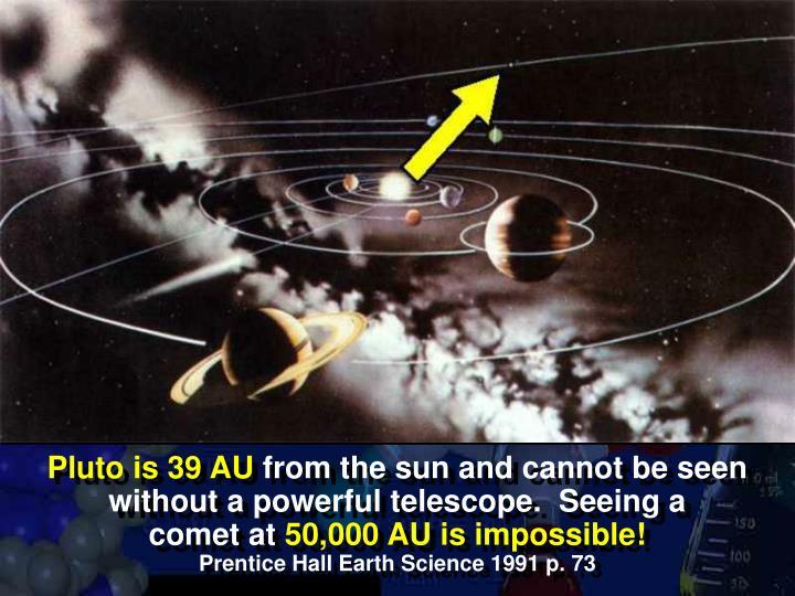 Pluto is 39 AU