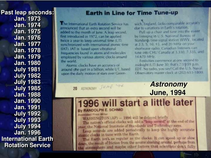 Past leap seconds: