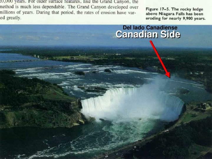 Del lado Canadiense