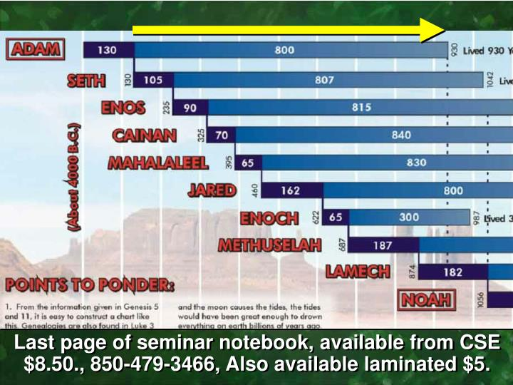 Last page of seminar notebook, available from CSE $8.50., 850-479-3466, Also available laminated $5.