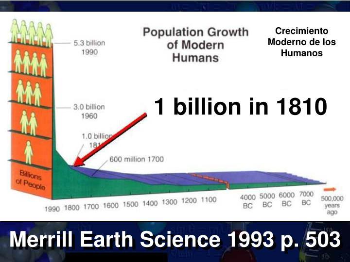 Crecimiento Moderno de los Humanos