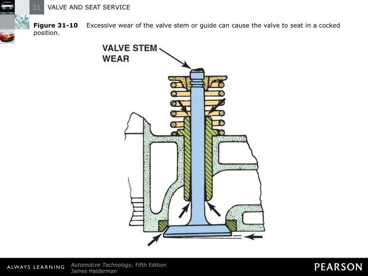Figure 31-10