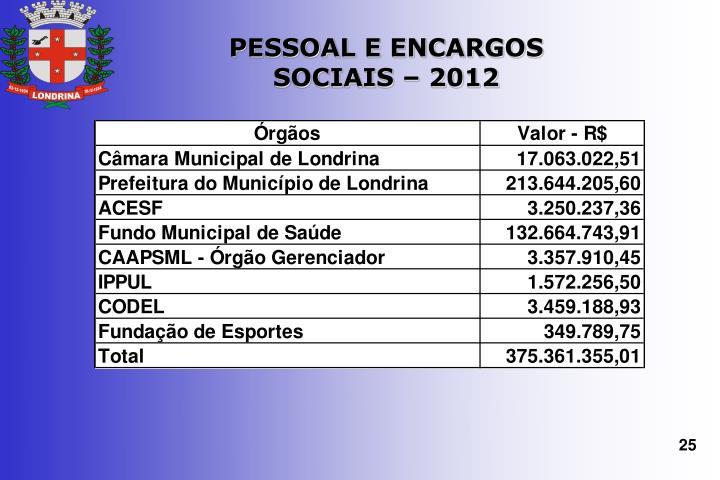 PESSOAL E ENCARGOS