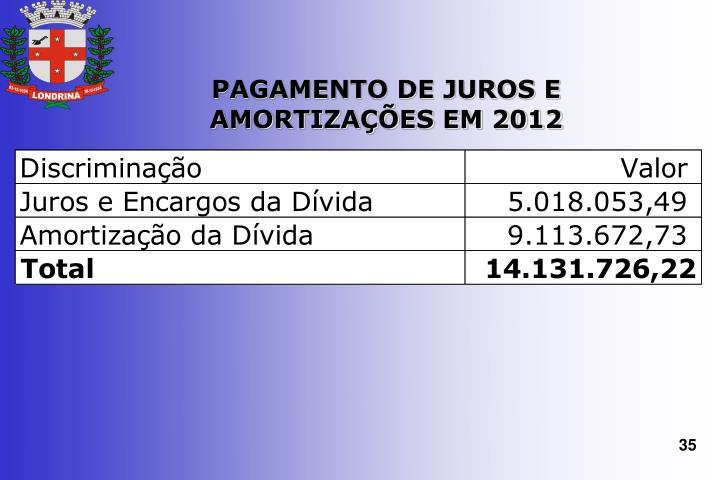 PAGAMENTO DE JUROS E AMORTIZAÇÕES EM 2012