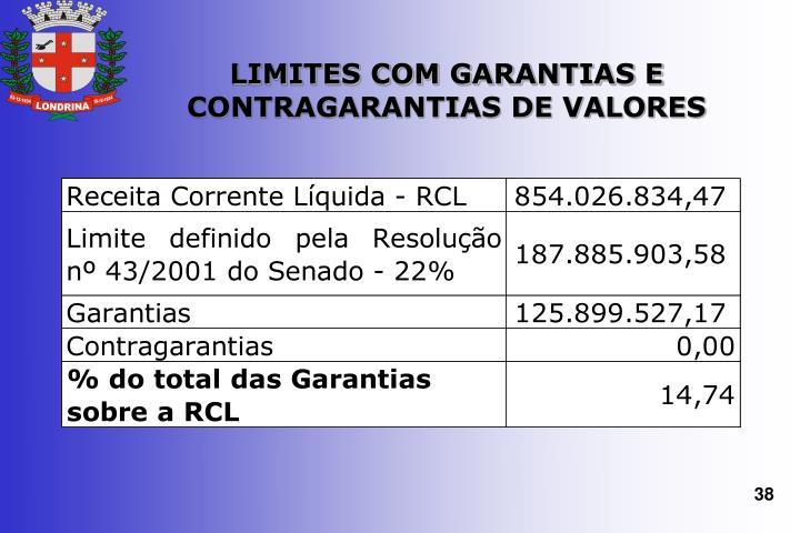 LIMITES COM GARANTIAS E CONTRAGARANTIAS DE VALORES