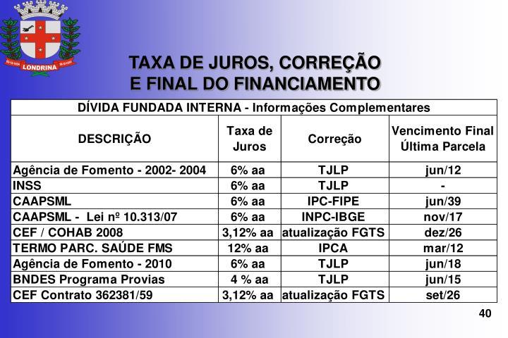 TAXA DE JUROS, CORREÇÃO E FINAL DO FINANCIAMENTO