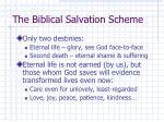the biblical salvation scheme