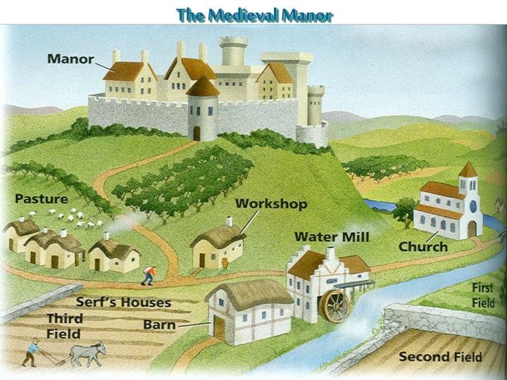 The Medieval Manor