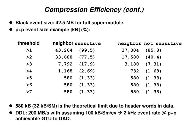 Compression Efficiency (cont.)