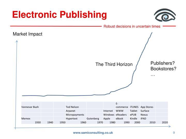 Electronic Publishing