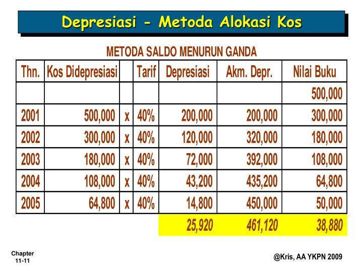 Depresiasi - Metoda Alokasi Kos