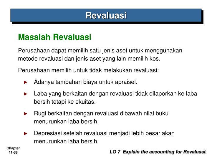 Revaluasi