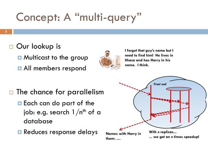"""Concept: A """"multi-query"""""""