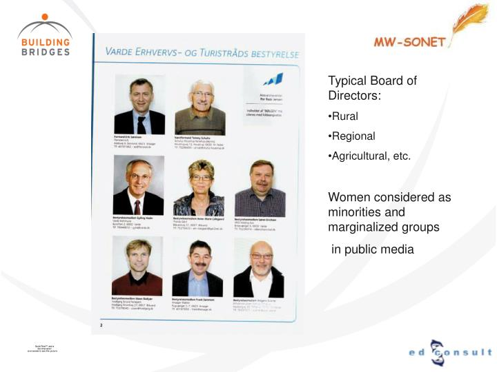 Typical Board of Directors:
