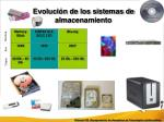 evoluci n de los sistemas de almacenamiento1