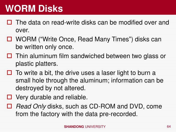 WORM Disks
