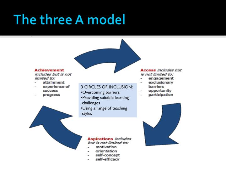 The three A model