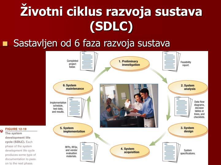 Životni ciklus razvoja sustava (SDLC)