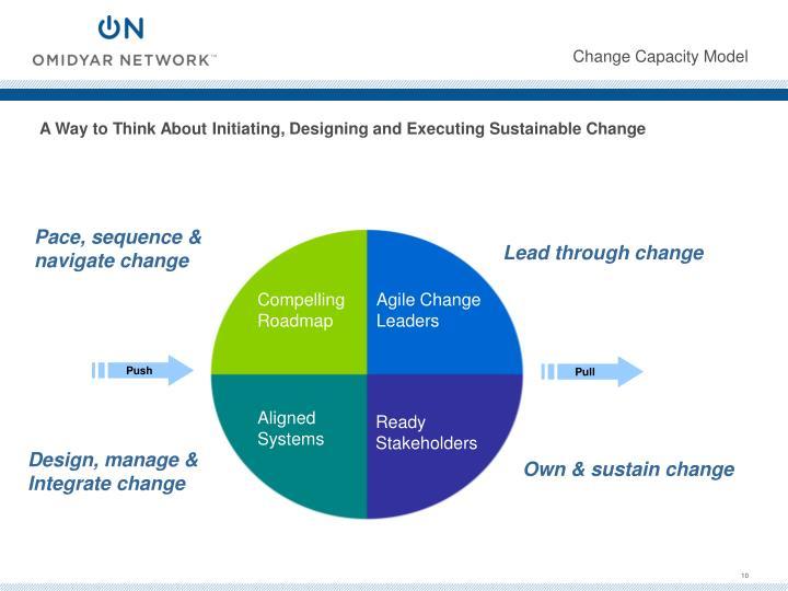 Change Capacity Model