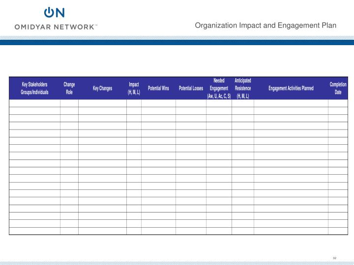 Organization Impact and Engagement Plan