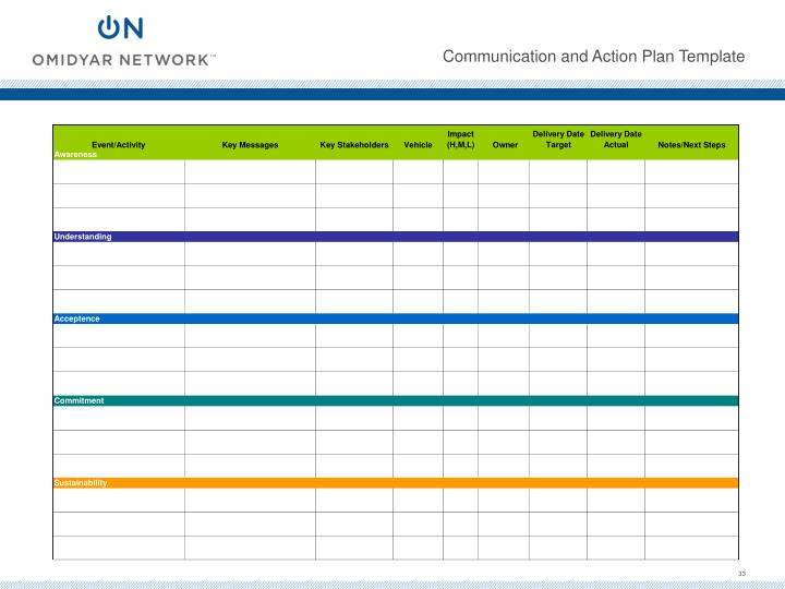 Communication and Action Plan Template