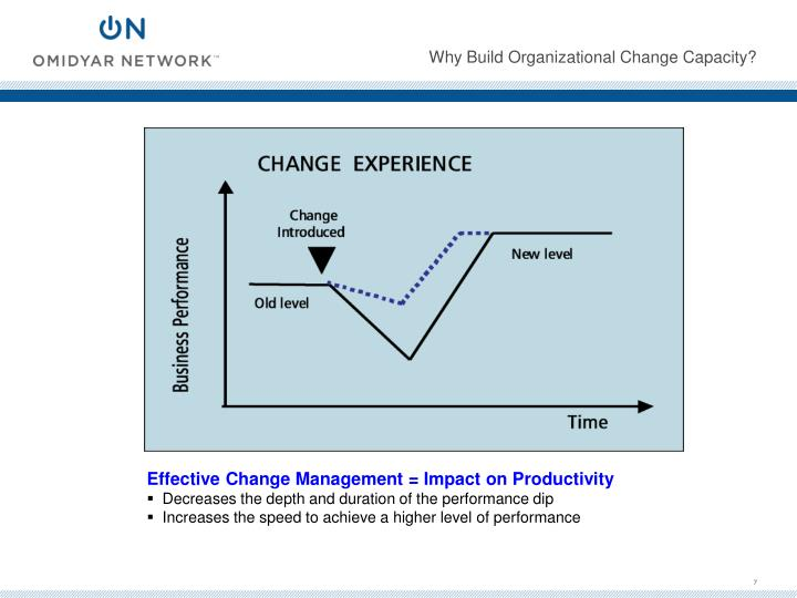 Why Build Organizational Change Capacity?