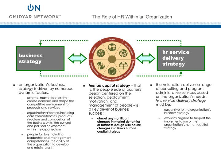 The role of hr within an organization